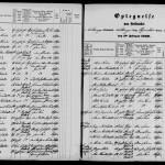 Folketælling 1860 Præstø Amt, Lellinge