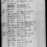 Folketælling Lellinge 1855